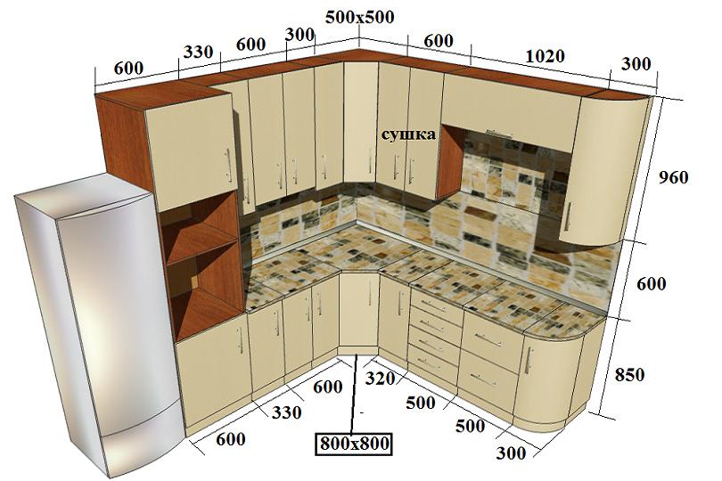 Кухни на заказ по размерам